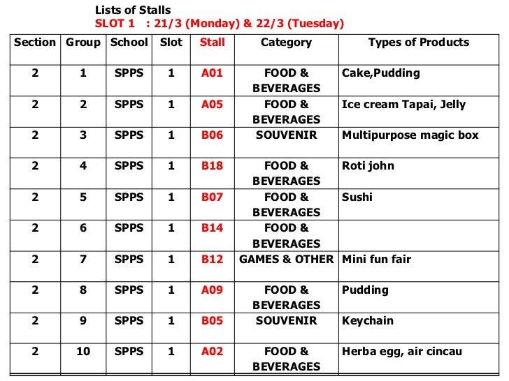 LIST OF APK STALLS 2011