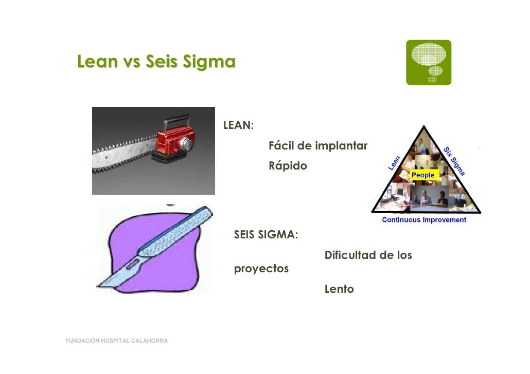 what is lean six sigma goleansixsigma com