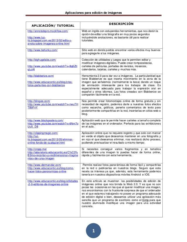 Aplicaciones para edición de imágenes DESCRIPCIÓN  APLICACIÓN/ TUTORIAL http://annotatepro.mockflow.com/ http://www.luztic...