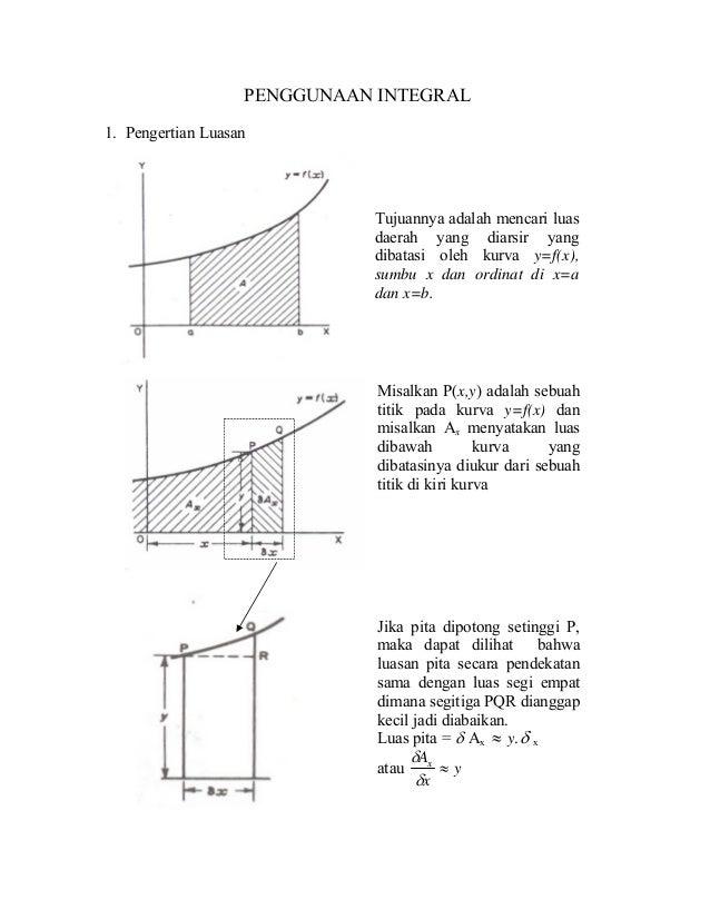 PENGGUNAAN INTEGRAL 1. Pengertian Luasan Tujuannya adalah mencari luas daerah yang diarsir yang dibatasi oleh kurva y=f(x)...