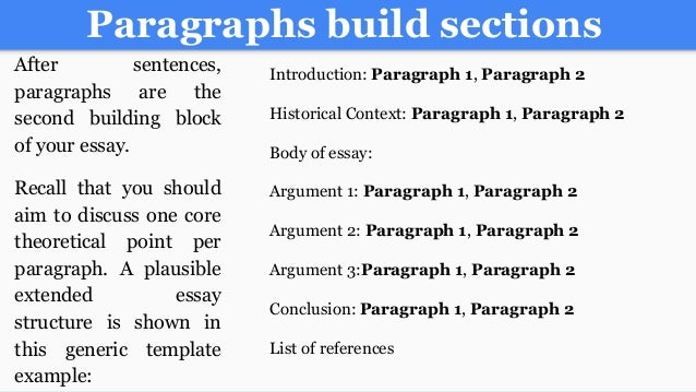 5 paragraph essay builder Basic 5-paragraph (argument) essay outline: this outline also serves for other essays such as research papers, or the basic 5-paragraph essay.