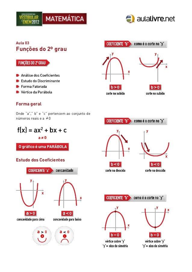 """Aula 03 Funções do 2º grau Forma geral Onde """"a"""","""" b"""" e """"c"""" pertencem ao conjunto de números reais e a 0 Estudo dos Coefici..."""