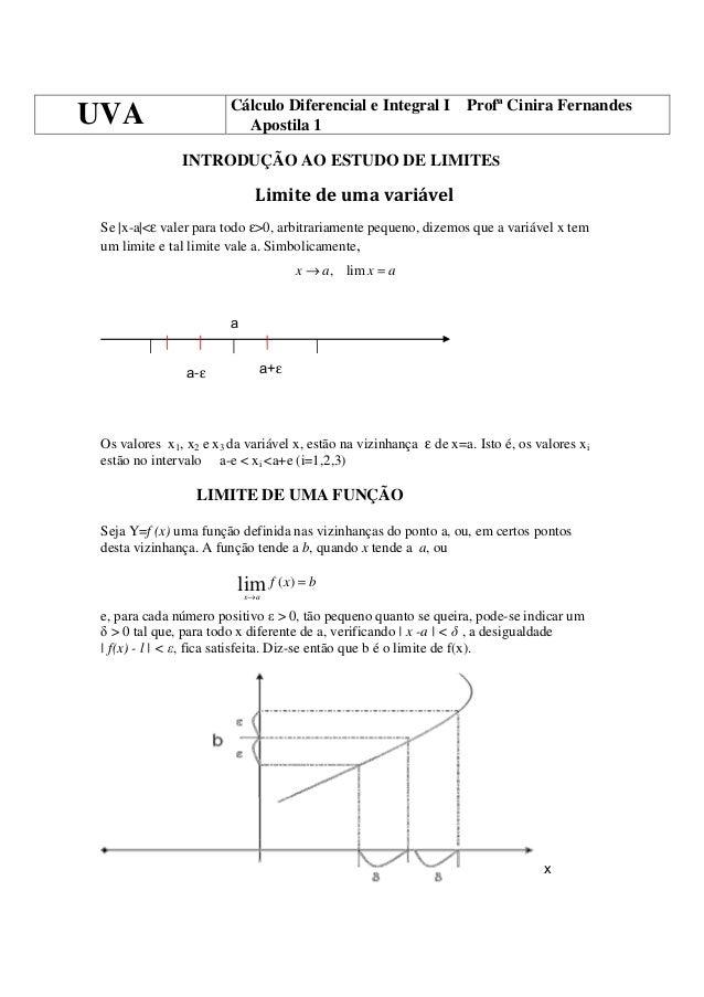 UVA Cálculo Diferencial e Integral I Profª Cinira Fernandes  Apostila 1  INTRODUÇÃO AO ESTUDO DE LIMITES  Limite de uma va...