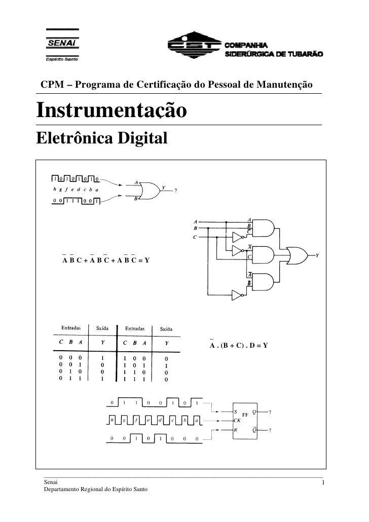 CPM – Programa de Certificação do Pessoal de ManutençãoInstrumentaçãoEletrônica Digital      _ _ _ _  _ _      ABC+ABC+ABC...