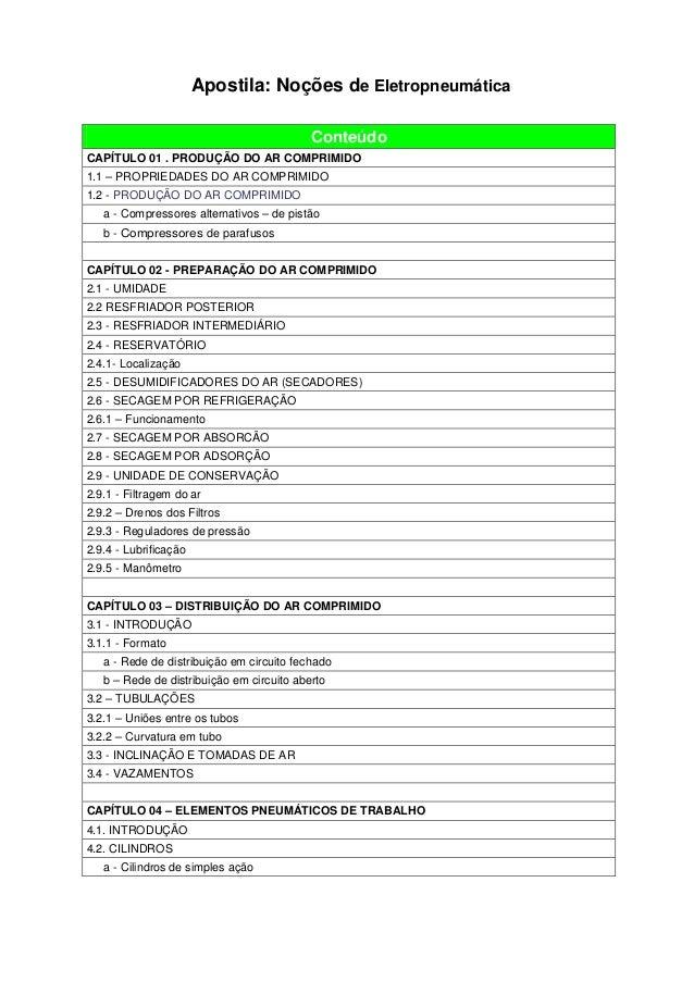 Apostila: Noções de Eletropneumática Conteúdo CAPÍTULO 01 . PRODUÇÃO DO AR COMPRIMIDO 1.1 – PROPRIEDADES DO AR COMPRIMIDO ...