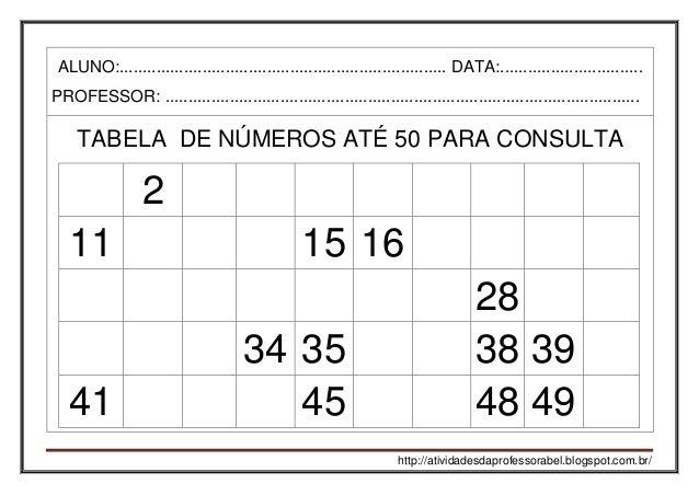 Resultado de imagem para quadro  sequencia de numerais até 50