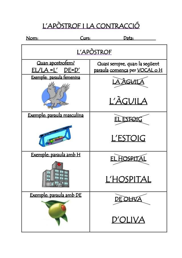 L'APÒSTROF I LA CONTRACCIÓNom:Curs:Data:L'APÒSTROFQuan apostrofem?EL/LA =L'DE=D'Exemple: paraula femeninaQ...