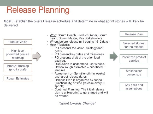 Understanding the agile release and sprint planning process for Scrum release plan template
