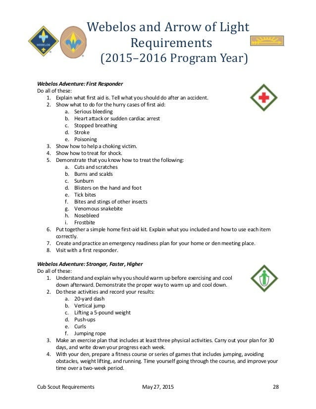 Webelos Worksheets Delibertad – Webelos Fitness Badge Worksheet