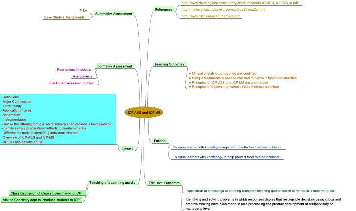 Appendix 13   icp lesson plan