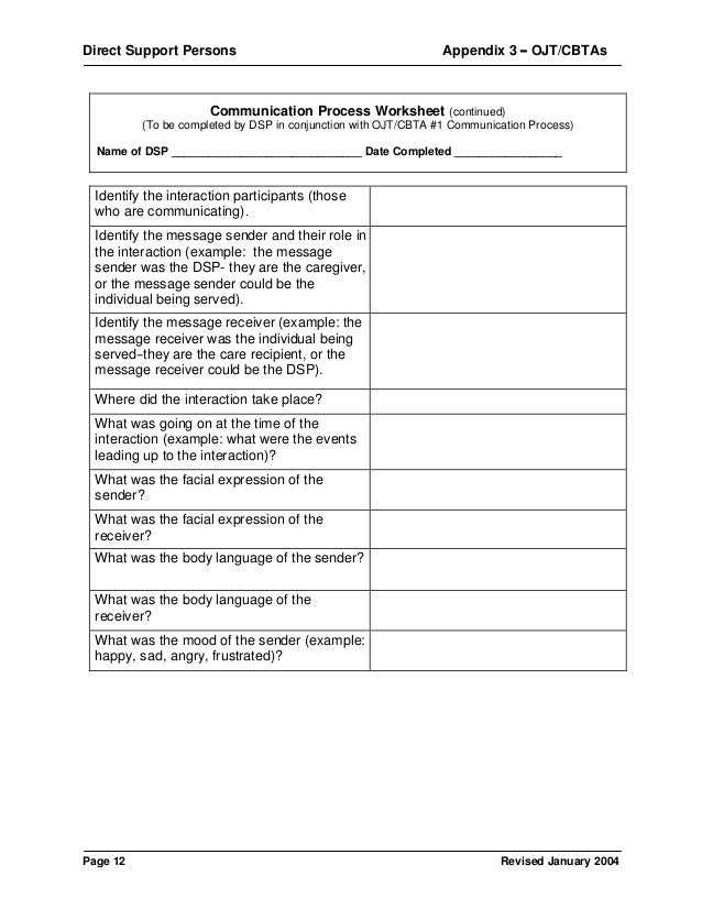 communication process worksheet essay 2 communication process worksheet communication process complete the following table review the steps of the communication model on in ch 2 of business communication see figure 21 identify one personal or business communication scenario describe each step of that communication using your personal or business scenario use detailed paragraphs in the boxes provided.