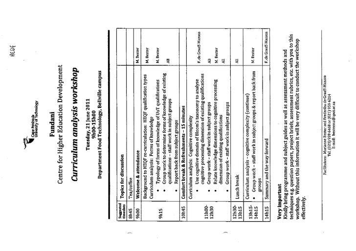 Appendix 4   curriculum analysis wshop