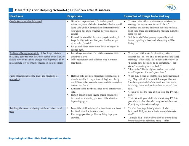 Parent Tips for Helping School-Age Children after DisastersReactions                                               Respons...