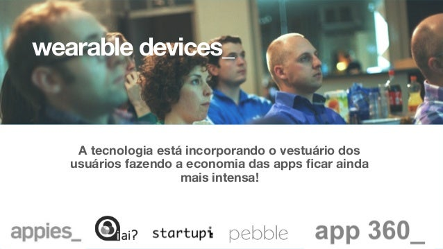 Appies app360 wearable devices