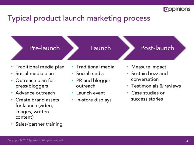 product launch plan 2015-05-26  successfully rolling out a new product requires a well-executed plan here's how to make sure your product launch makes a lasting impact on customers.