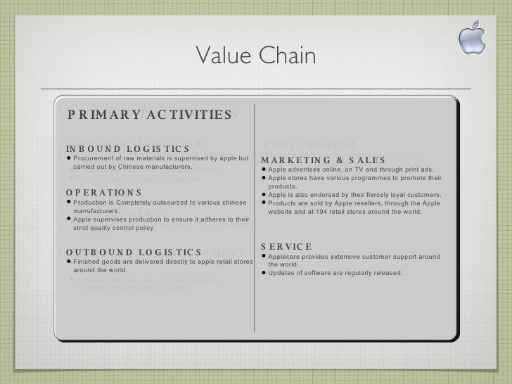 apple inc value chain analysis Our website is made possible by displaying online advertisements to our visitors please consider supporting us by disabling your ad blocker.