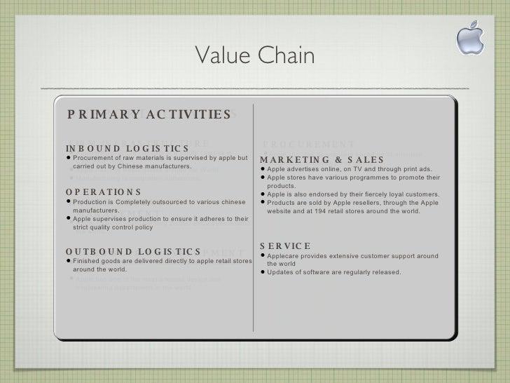 customer value apple inc essay example