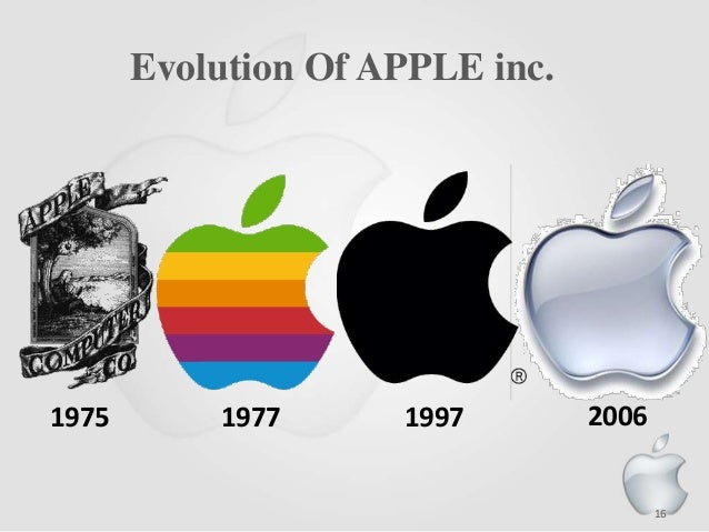 a history of the apple computers The history of the apple logo - there is, however no complete account on this particular bit of apple history the company name apple computer co on a fabric banner clings round the picture.