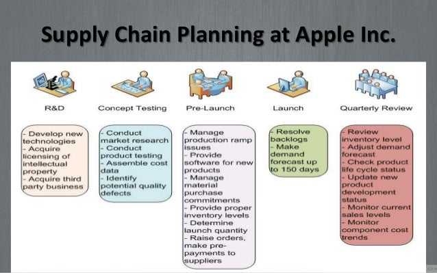 apple supply chain secret