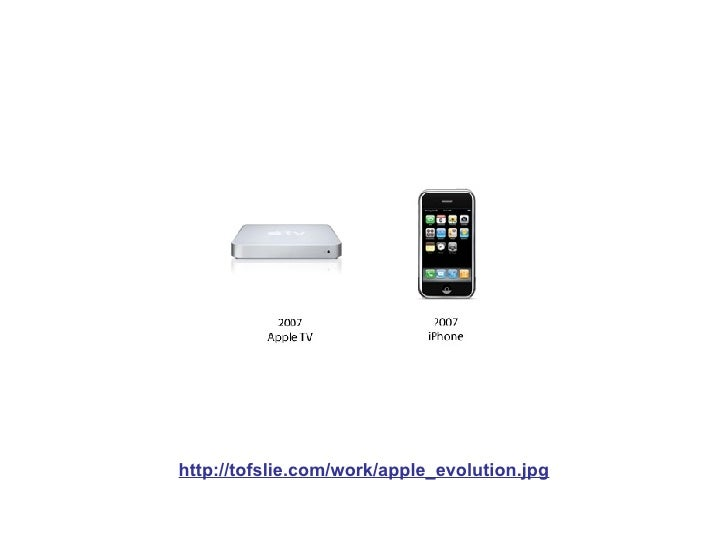 Evolution Apple tv 2007 Apple tv 2007 Iphone