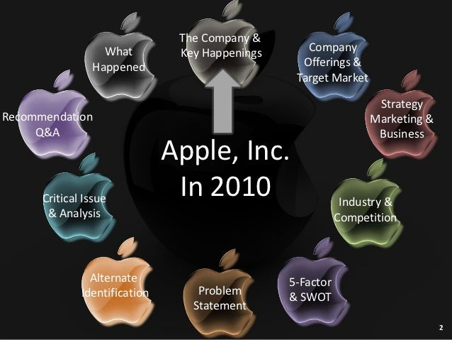a study of the company apple