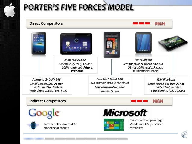 porter s five forces on ipad market Analysis of the new york times strategy  strategy through application of porter's five forces model and balanced scorecard to  market share: nyt has a.