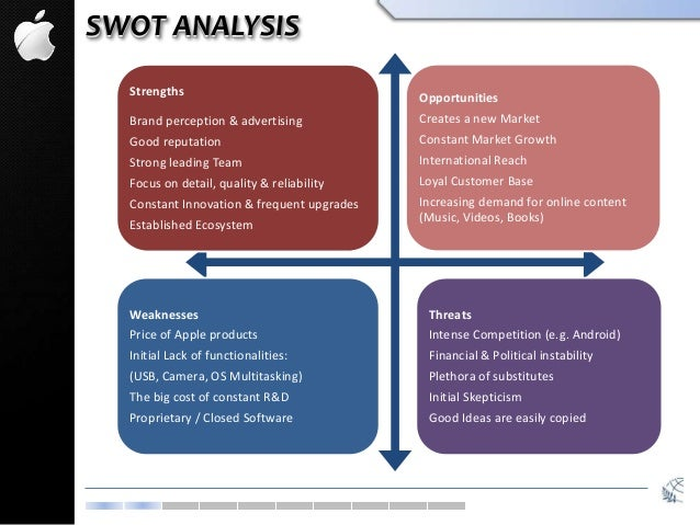 apple case study swot analysis What is swot analysis swot analysis is used for identifying those areas where an organization is strong, where it is weak, the major opportunities the company can.