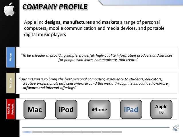 marketing strategy for the apple ipad 2 Get the most out of your apple tablet with the top 10 business apps for the roaming entrepreneur.