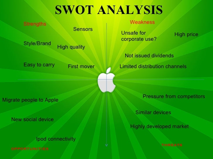 lexus gs600 swot analysis essay Looking for best toyota motor corporation swot analysis in 2018  if you want to find out more about the swot of toyota,  lexus and toyota.