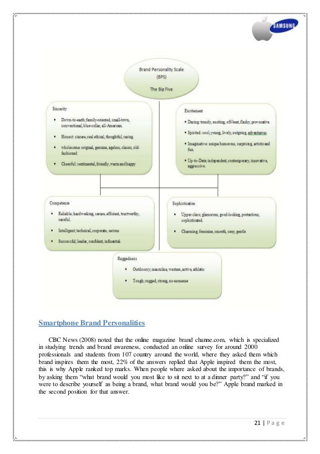 research papers on branding pdf Asian journal of management research 21 employer branding:  this paper gives some concept on employer branding and also to examine how indian.