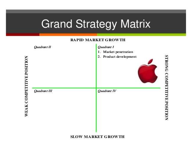 apple market penetration strategy