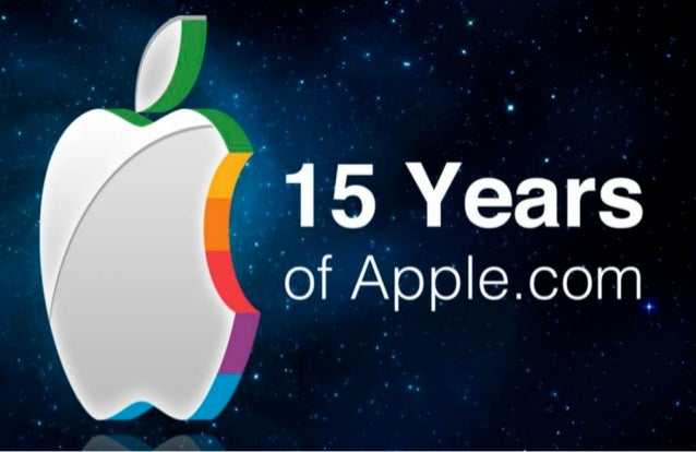 15 Years of Apple's Homepage