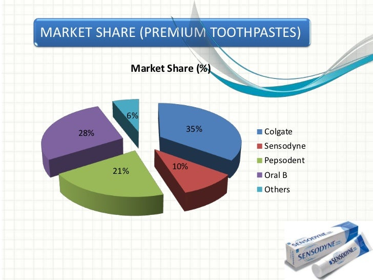 target market of colgate Segmentation - targeting - positioning maximize your marketing impact 2  the  basis of a typical market segmentation of colgate-palmolive is based on the.