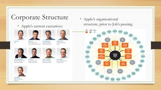 a recommendation on the organizational design and strategy for apple inc Learn how to develop a framework that gives members clear guidelines on building organizational structure, and keeping the organization functional.
