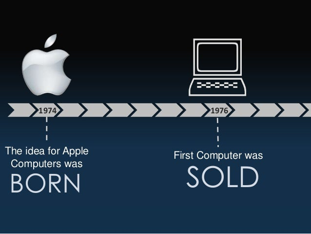 Apple First Computer Price Apple Computers Was First