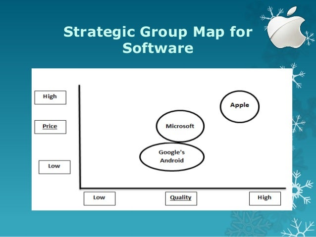 apple inc strategic group map Strategic plan of apple 10 current situation - external environment 21 porters five forces 22 position  32 strategic group mapping strategic group mapping is a way for firms to share.