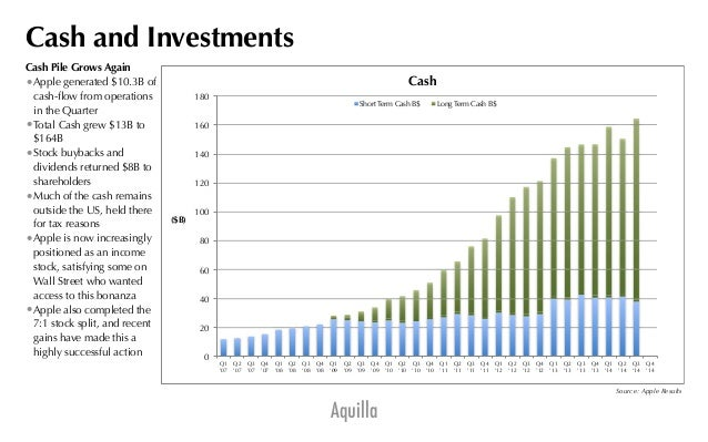 return on investment as a cash Analysts normally present return on investment as the return (net gain) due to an action divided by the cost of the action that is the simple roi version of the cash flow metric for rating investments, business case results, and other actions.