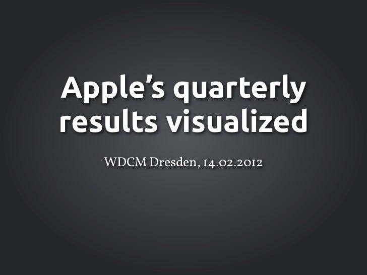 Apple's quarterlyresults visualized   WDCM Dresden, 14.02.2012