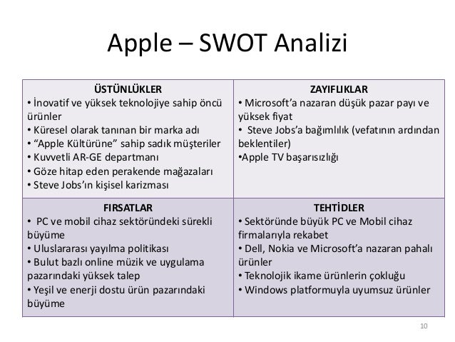 intel swot 1990 Wikiwealth offers a comprehensive swot analysis of intel (intc) our free research report includes intel's strengths, weaknesses, opportunities, and threats.