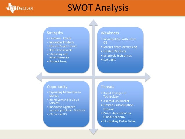 Taiwan Semiconductors SWOT Analysis, Competitors & USP