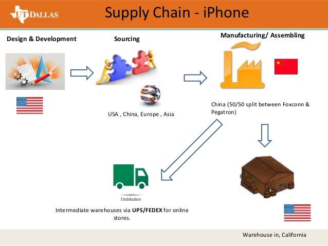 apple supply chain low cost manufacturing Apple turns over its inventory once every 5 days ranked apple's supply chain the best in the typical manufacturing companies may have 6-8 inventory turns.