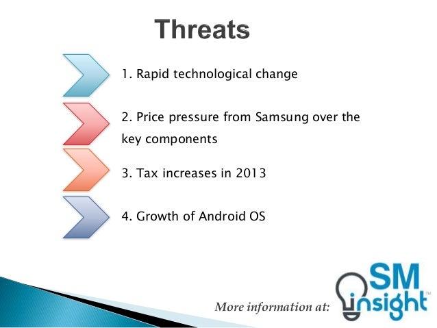 ipad mini swot Quelle stratégie marketing a poussé apple à lancer son ipad mini alors que steve jobs ne voulait pas entendre d'une tablette de 7-8 pouces, voilà que la firme.