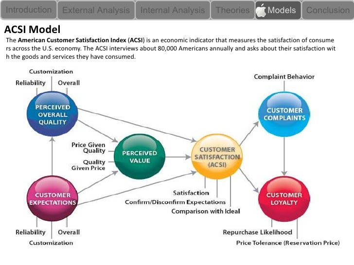 Ipad case study analysis