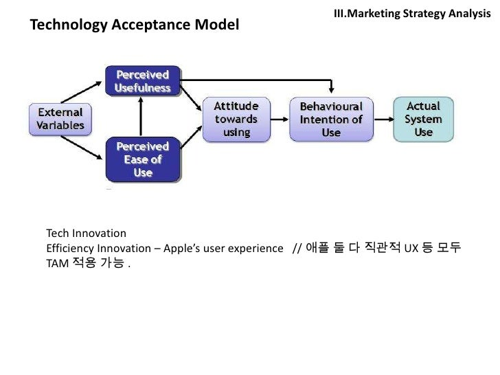 apple marketing analysis report apple iphone case study Apple iphone case study 1 apple's its new seating technology to the market the case can serve as vehicle to discuss analysis for apple.