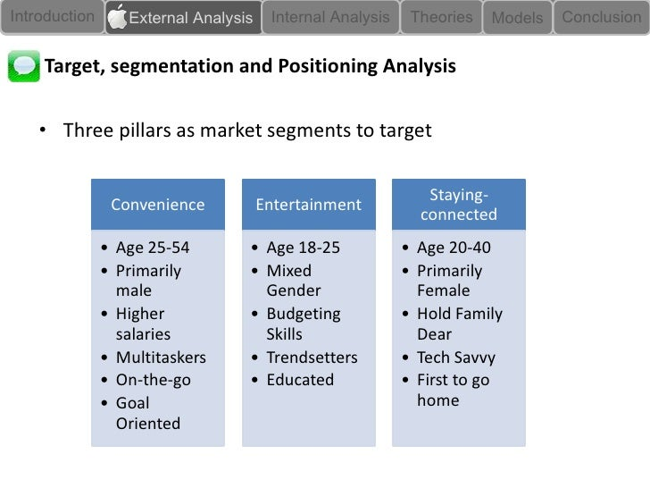 hp segmentation and targeting Market segmentation can be defined as the process of dividing a market into distinct subsets of consumers with common needs or characteristics and selecting one or more segments to target example: ibm, hp undifferentiated: mass marketing the marketer would treat the market as a single.