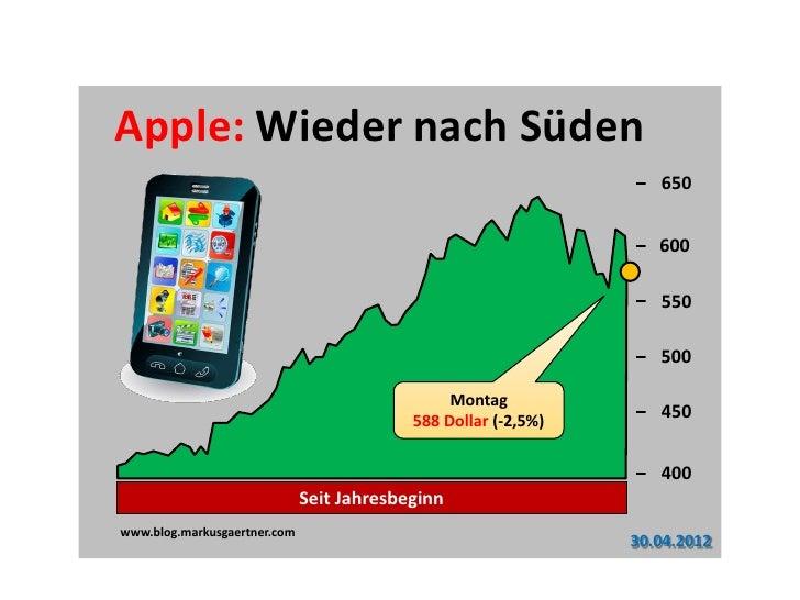 Apple: Wieder nach Süden                                                                   650                            ...