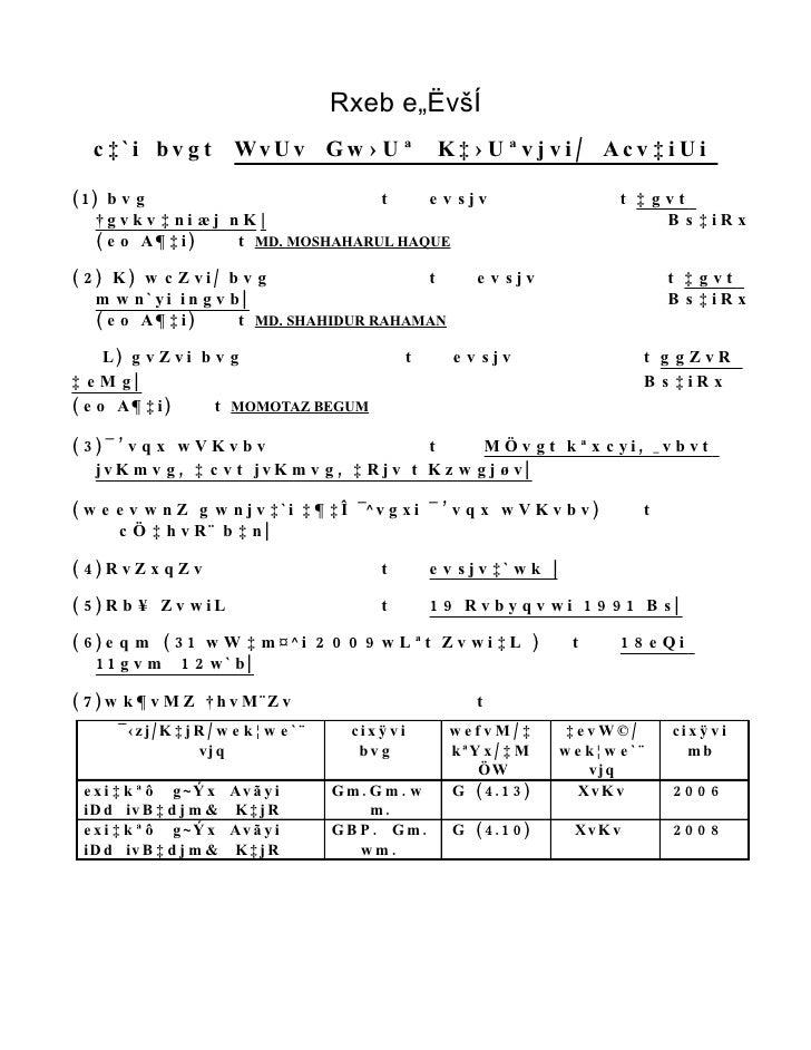 Application In Bangla