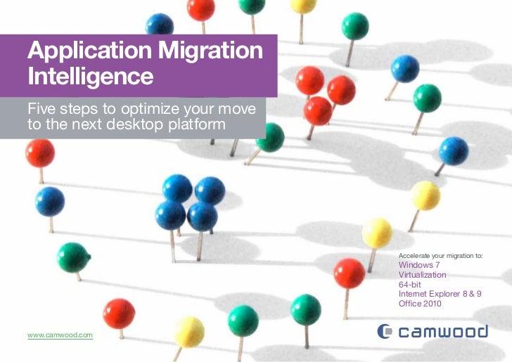 Application MigrationIntelligenceFive steps to optimize your moveto the next desktop platform                             ...