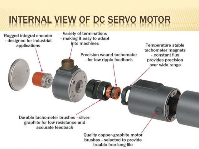 Watch furthermore Brushless Gear Motor 60v 1500w 600 700 Rpm 60nm Controller Accessories as well Shunt Wound Dc Motor Dc Shunt Motor as well Controller 36v 250w reviews also Sevcon Brushless Sailboat Kit 10 5kw. on brushless electric motor diagram