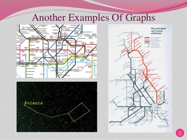 application of graph theory in biology pdf